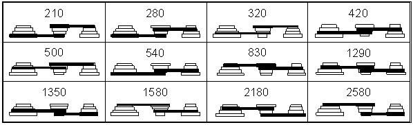 Настольный сверлильный станок PTB-16B/230