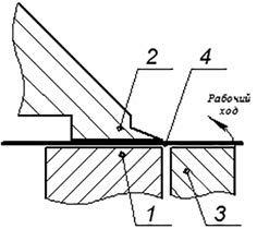 Схема работы ручного листогиба