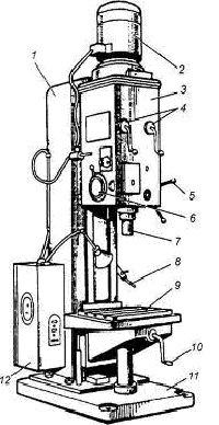Схема вертикального сверлильного станка