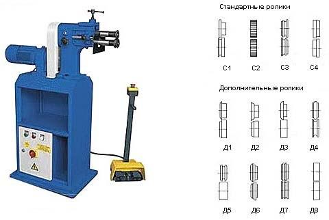 Электромеханическая зиговочная машина MetalMaster ЕTZ 12