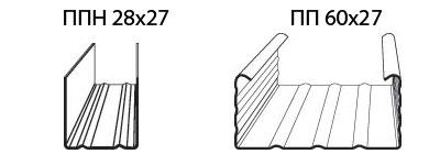Профили, изготавливаемые на профилировочном станке ГК